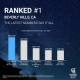 Coldwell Banker Global Luxury Real Estate Ranked #1 in Beverly Hills, CA 90210